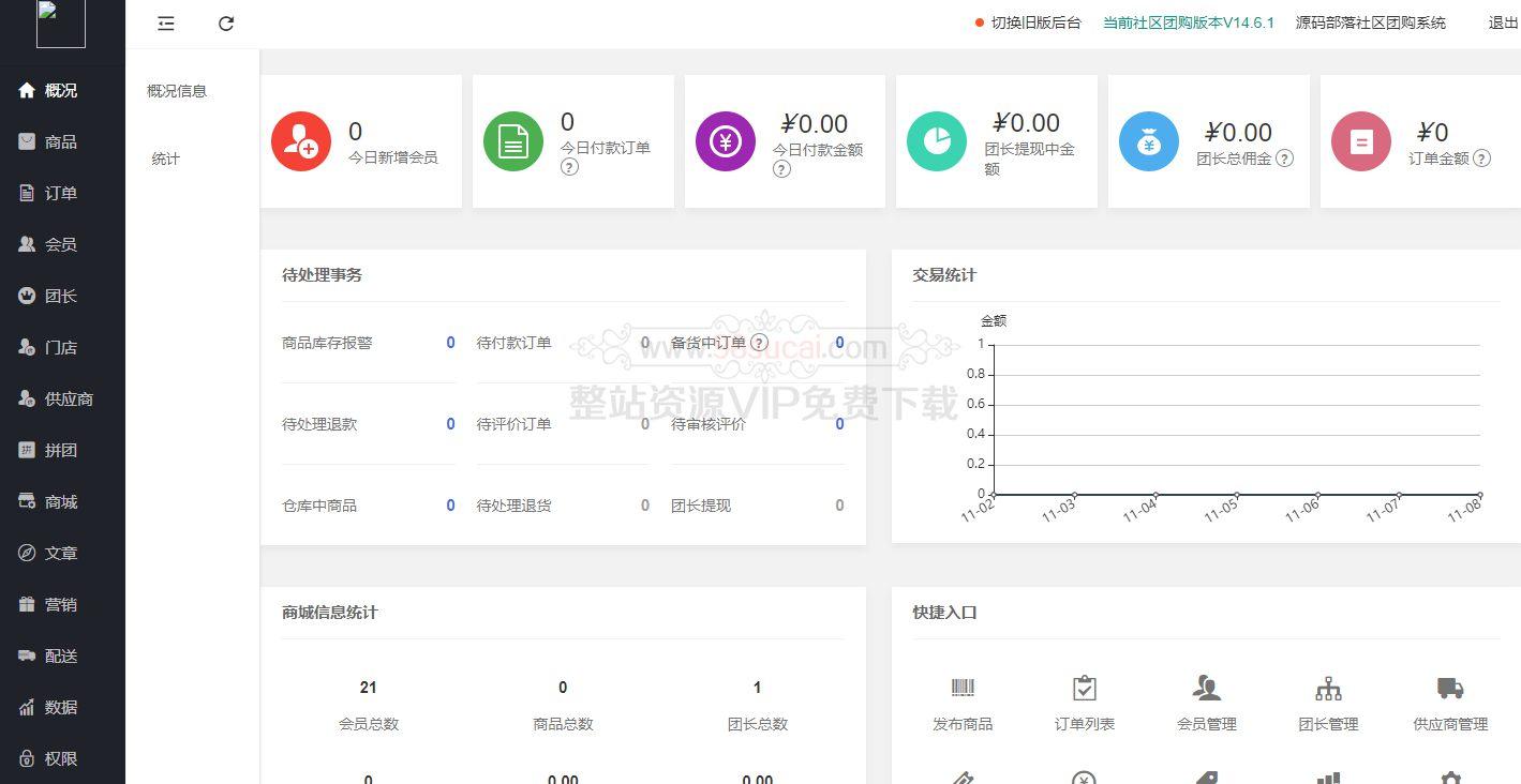 狮子鱼独立版v14.6.1/新狮子鱼社区团购小程序去后门独立版v14.6.1(含数据库)+前端_修复版